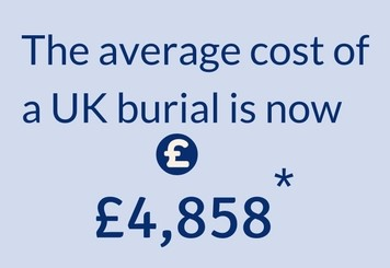 copy-of-the-average-cost-of-a-uk-cremation-is-3